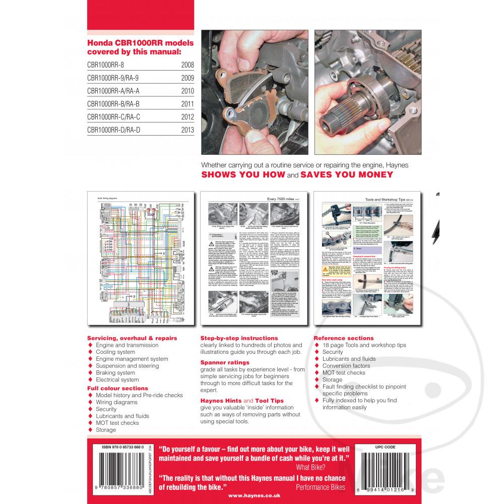 Attractive Cbr1000rr Wiring Diagram Festooning - Simple Wiring ...