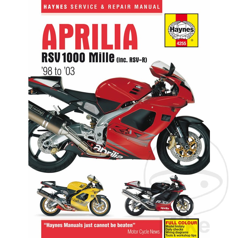 Fabulous Aprilia Falco Wiring Diagram Wiring Diagram Wiring Digital Resources Arguphilshebarightsorg